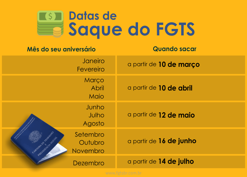 Calendário FGTS Contas Inativas