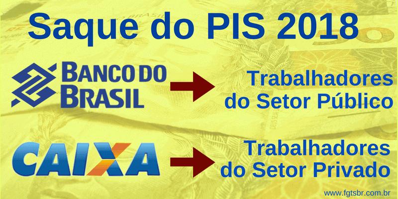 Saque PIS 2018