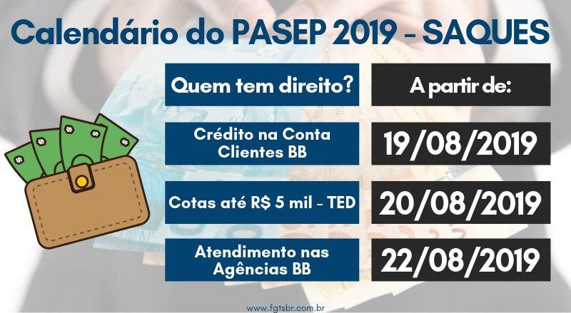 Calendário do Pasep 2019 Saques
