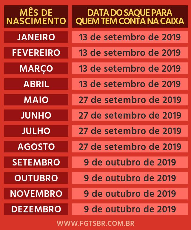 Calendário FGTS - Atualizado
