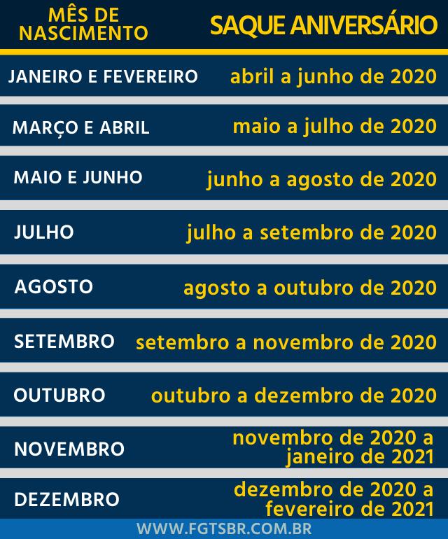 Calendário SAQUE ANIVERSÁRIO 2020
