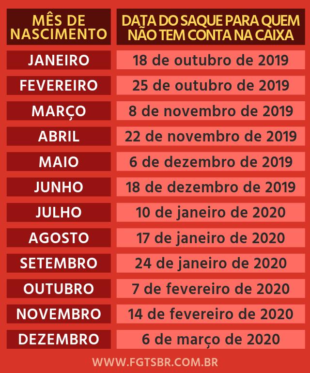 Calendário Saque FGTS 2019 - Para quem não tempo poupança Caixa