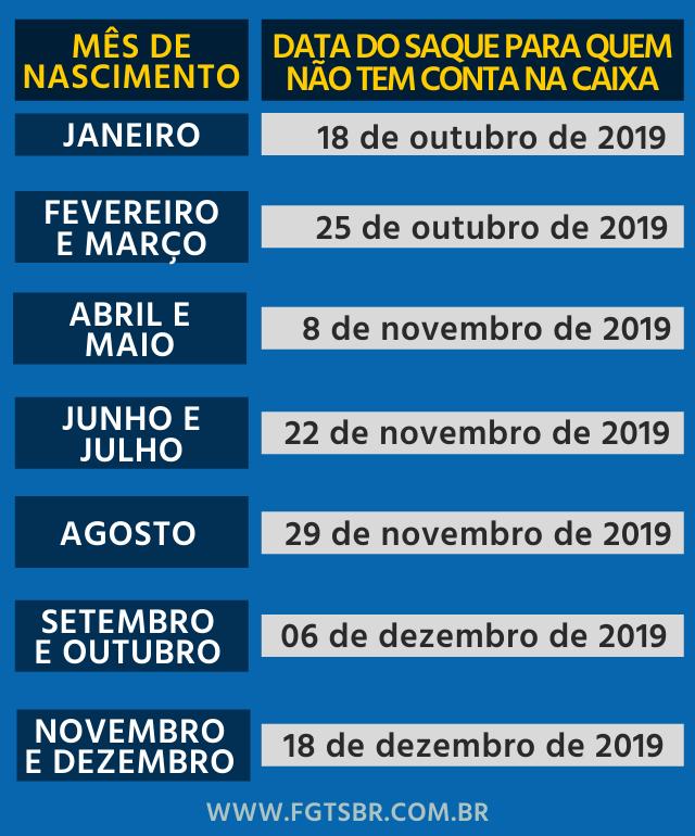 Calendário de Saque do FGTS Atualizado